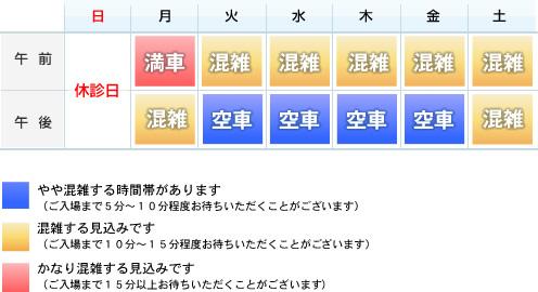 カレンダー 富士急 混雑